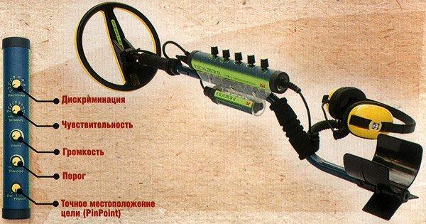 Металлодетектор подводый