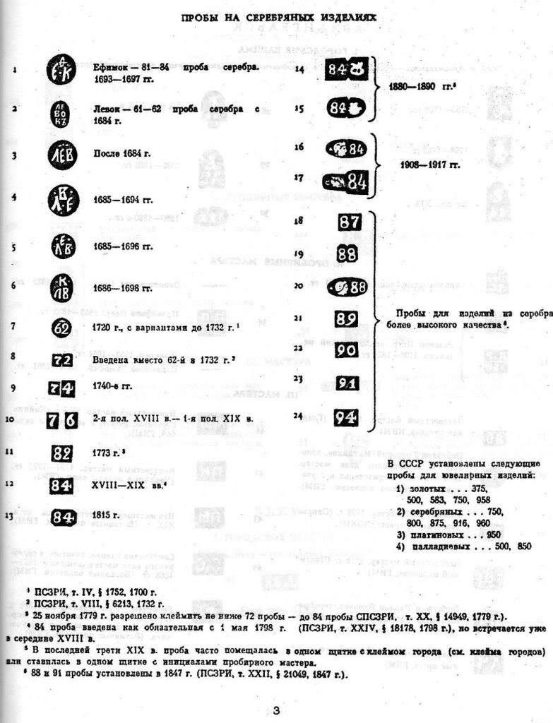 описание пломб серебрянных изделий